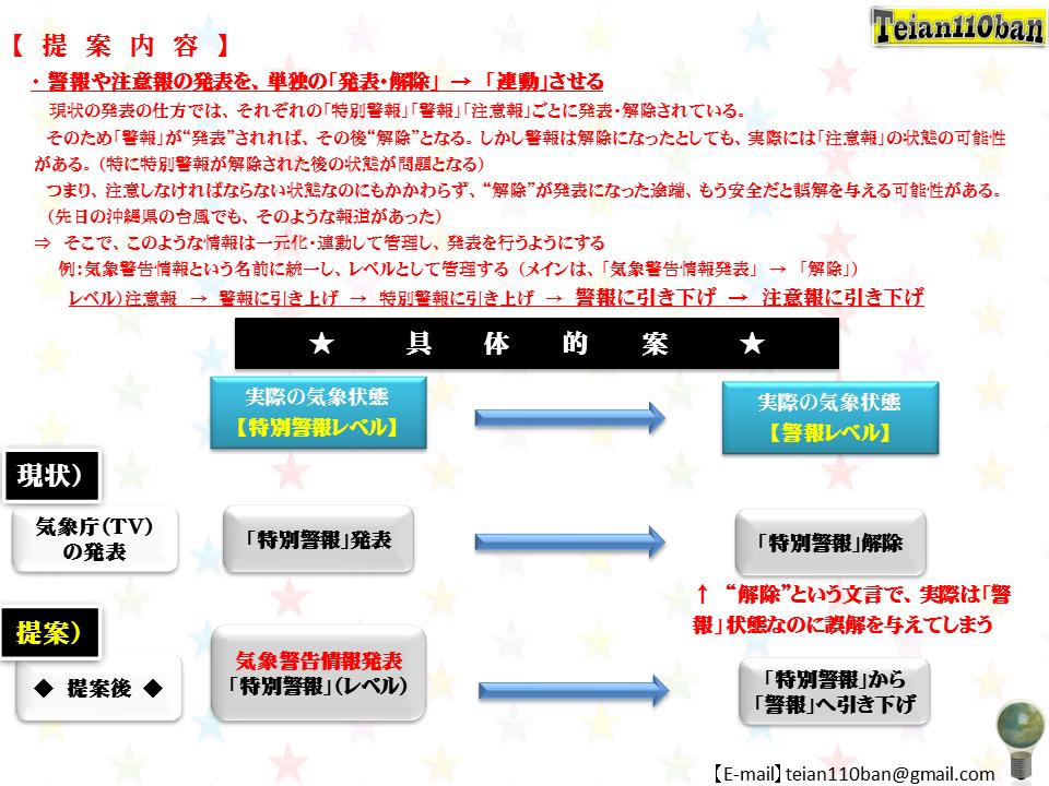 提案書(気象庁)