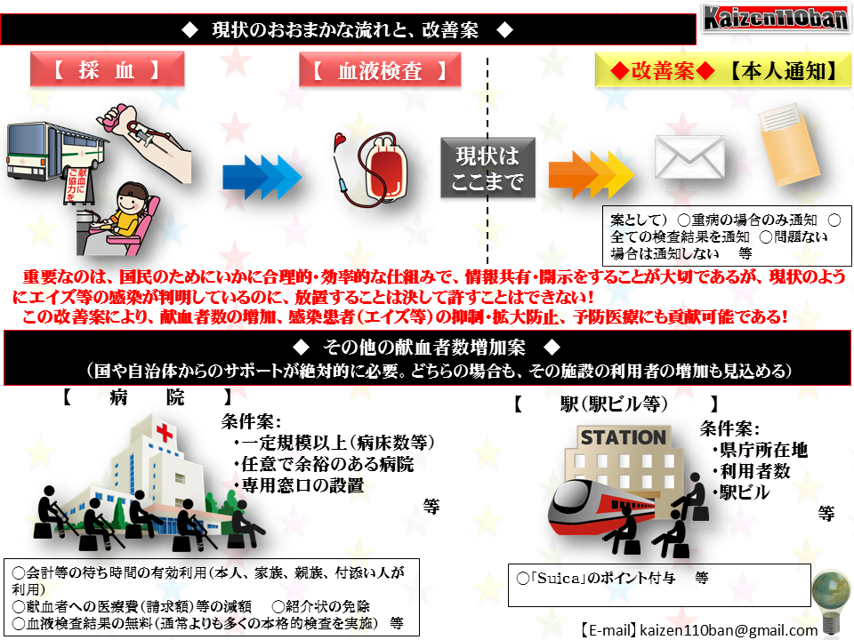 献血スライド2